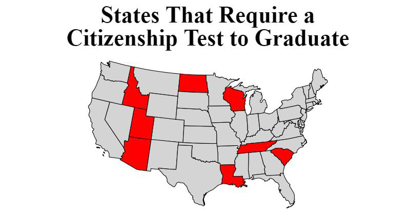 New citizenship test will create more responsible citizens