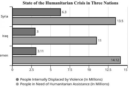 Global suffering must cease regardless of nationalism