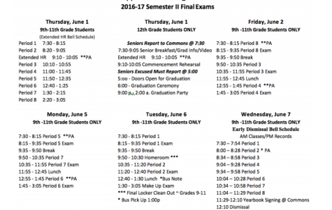 Semester II Final Exam Schedule